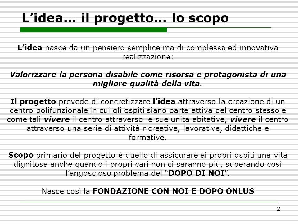 2 Lidea... il progetto... lo scopo Lidea nasce da un pensiero semplice ma di complessa ed innovativa realizzazione: Valorizzare la persona disabile co