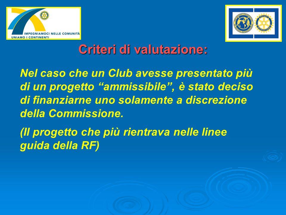 Criteri di valutazione: Nel caso che un Club avesse presentato più di un progetto ammissibile, è stato deciso di finanziarne uno solamente a discrezione della Commissione.