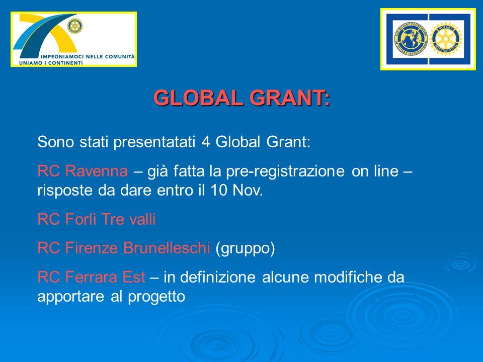 GLOBAL GRANT: Sono stati presentatati 4 Global Grant: RC Ravenna – già fatta la pre-registrazione on line – risposte da dare entro il 10 Nov.