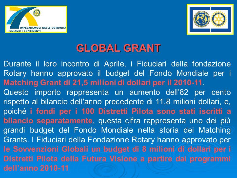GLOBAL GRANT Durante il loro incontro di Aprile, i Fiduciari della fondazione Rotary hanno approvato il budget del Fondo Mondiale per i Matching Grant di 21,5 milioni di dollari per il 2010-11.