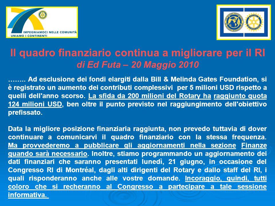 ll quadro finanziario continua a migliorare per il RI di Ed Futa – 20 Maggio 2010 ……..