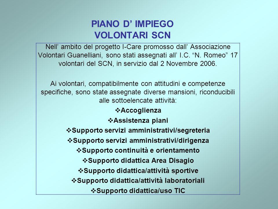 PIANO D IMPIEGO VOLONTARI SCN Nell ambito del progetto I-Care promosso dall Associazione Volontari Guanelliani, sono stati assegnati all I.C. N. Romeo