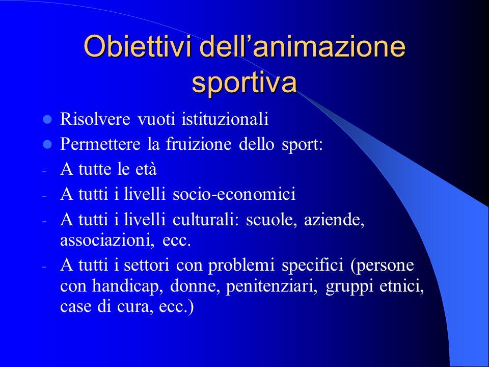 Obiettivi dellanimazione sportiva Risolvere vuoti istituzionali Permettere la fruizione dello sport: - A tutte le età - A tutti i livelli socio-econom