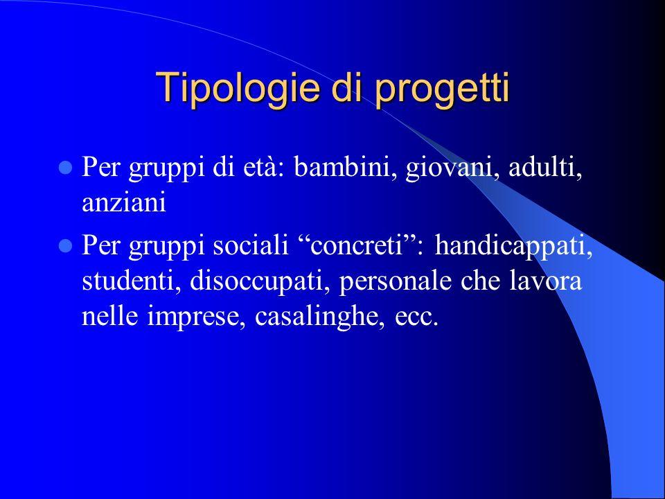 Tipologie di progetti Per gruppi di età: bambini, giovani, adulti, anziani Per gruppi sociali concreti: handicappati, studenti, disoccupati, personale