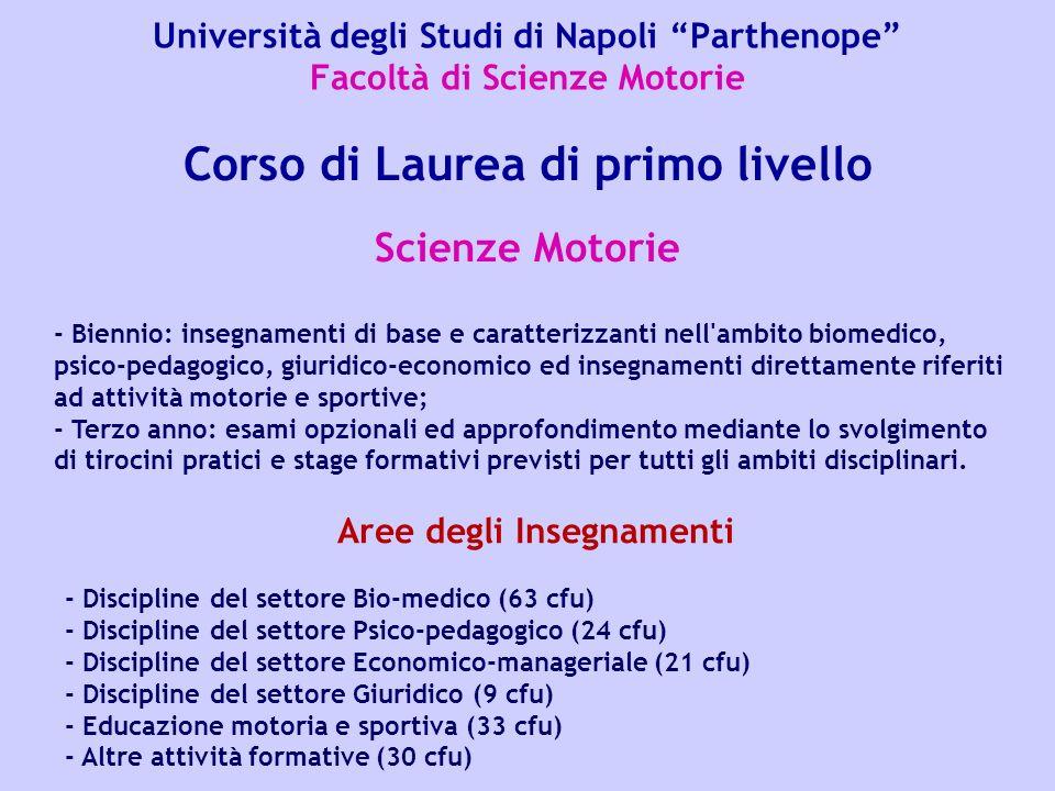 Università degli Studi di Napoli Parthenope Facoltà di Scienze Motorie Scienze Motorie Corso di Laurea di primo livello Aree degli Insegnamenti - Disc