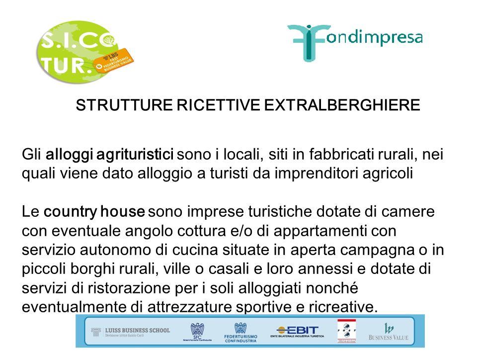 Gli alloggi agrituristici sono i locali, siti in fabbricati rurali, nei quali viene dato alloggio a turisti da imprenditori agricoli Le country house