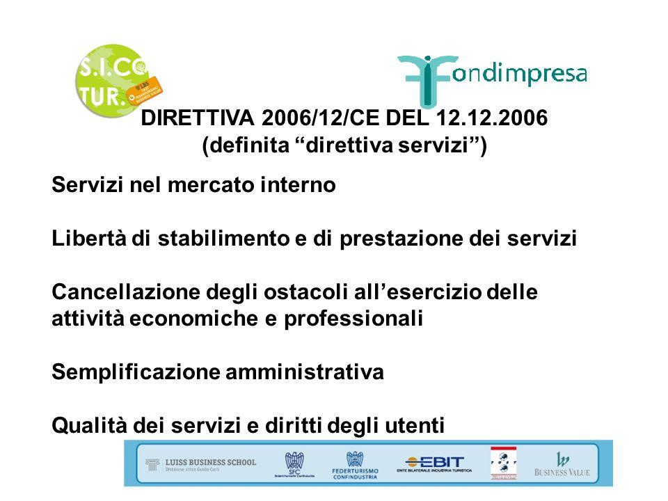 DIRETTIVA 2006/12/CE DEL 12.12.2006 (definita direttiva servizi) Servizi nel mercato interno Libertà di stabilimento e di prestazione dei servizi Canc