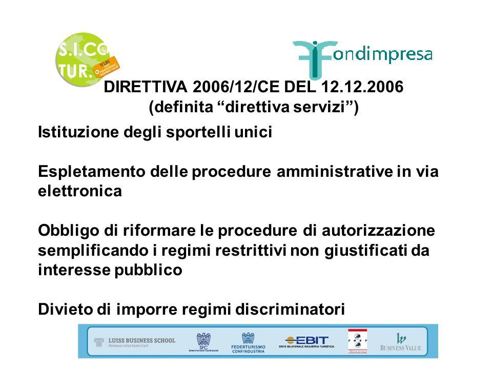 DIRETTIVA 2006/12/CE DEL 12.12.2006 (definita direttiva servizi) Istituzione degli sportelli unici Espletamento delle procedure amministrative in via