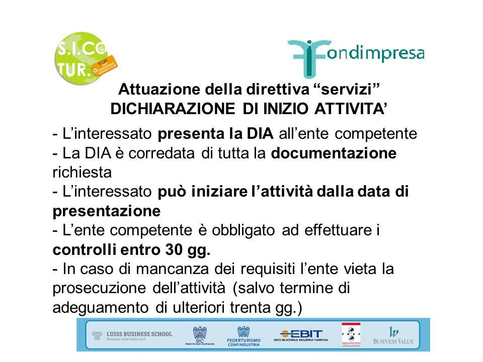 Attuazione della direttiva servizi DICHIARAZIONE DI INIZIO ATTIVITA - Linteressato presenta la DIA allente competente - La DIA è corredata di tutta la