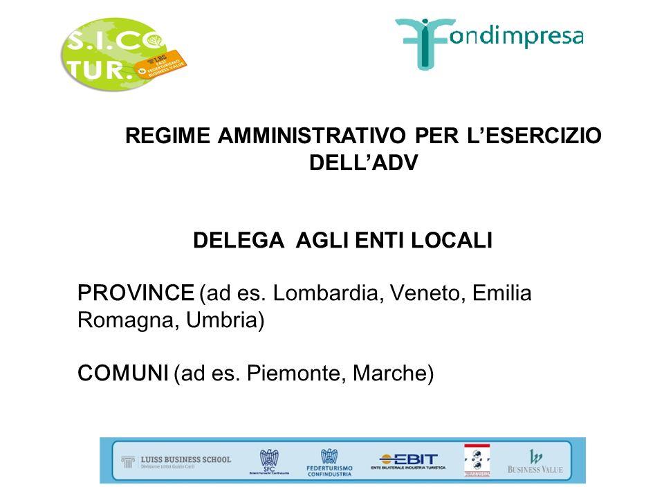 REGIME AMMINISTRATIVO PER LESERCIZIO DELLADV DELEGA AGLI ENTI LOCALI PROVINCE (ad es. Lombardia, Veneto, Emilia Romagna, Umbria) COMUNI (ad es. Piemon