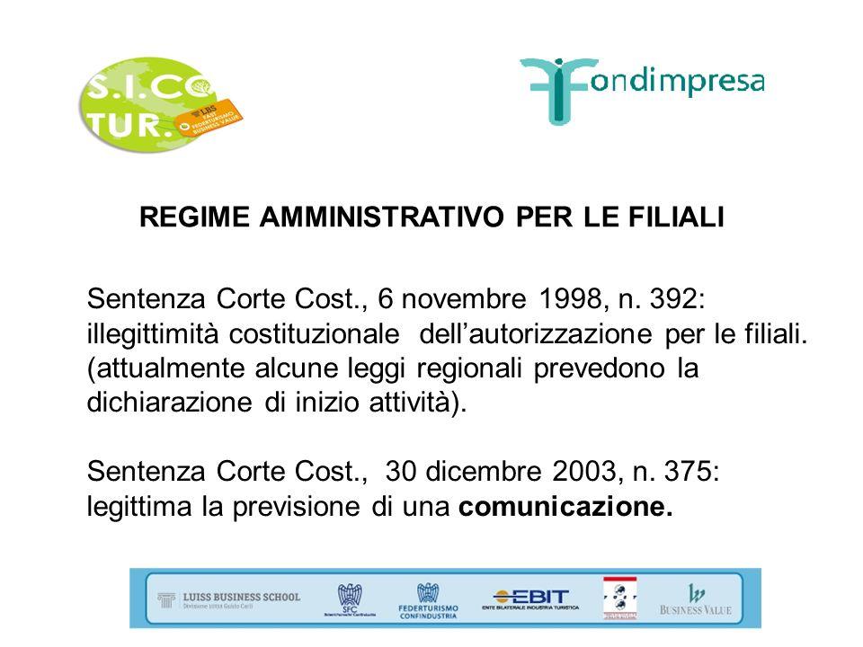 REGIME AMMINISTRATIVO PER LE FILIALI Sentenza Corte Cost., 6 novembre 1998, n. 392: illegittimità costituzionale dellautorizzazione per le filiali. (a