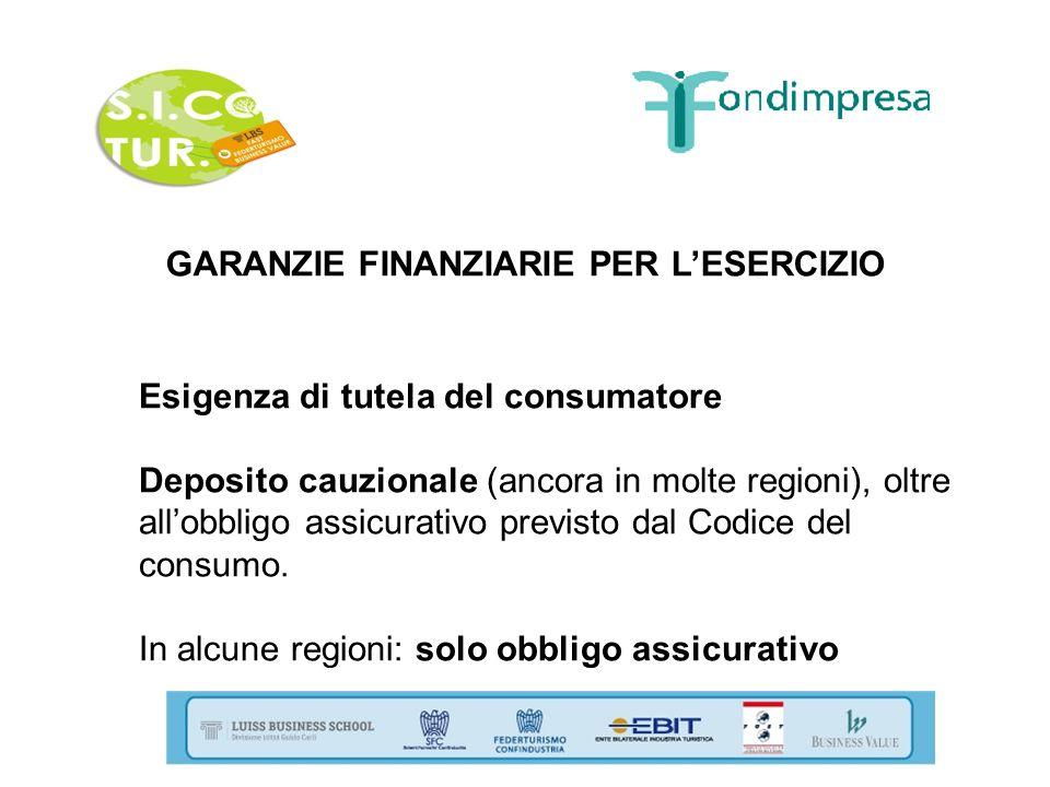 GARANZIE FINANZIARIE PER LESERCIZIO Esigenza di tutela del consumatore Deposito cauzionale (ancora in molte regioni), oltre allobbligo assicurativo pr