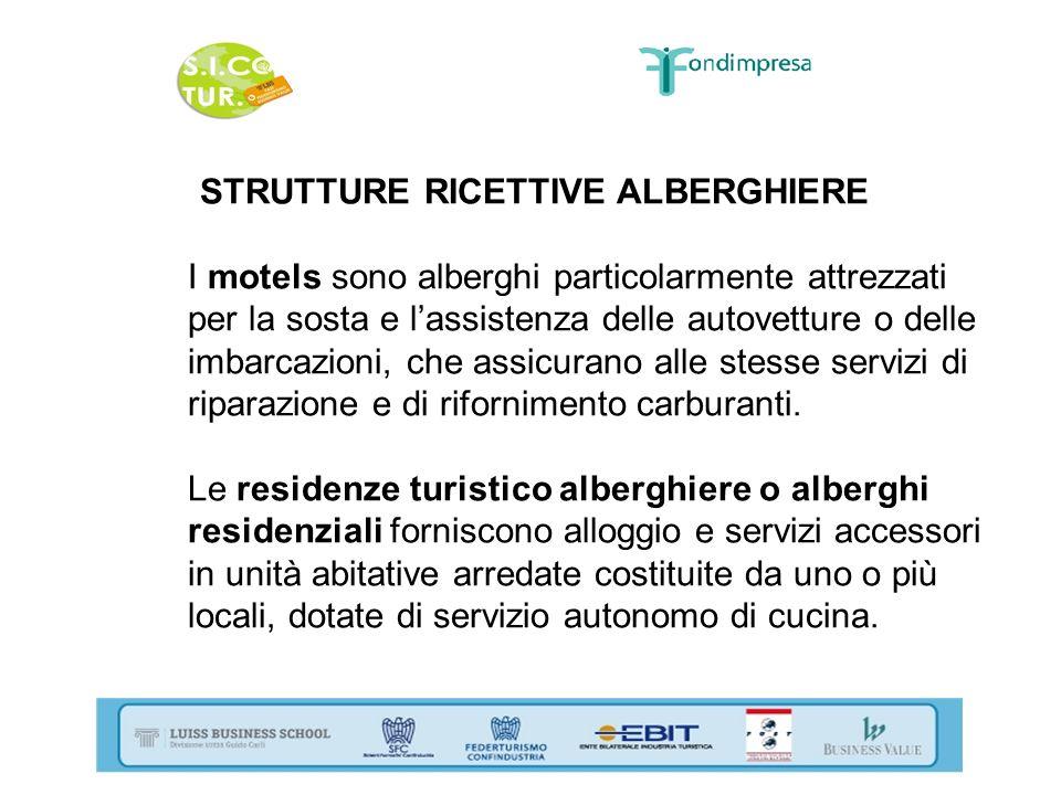 STRUTTURE RICETTIVE ALBERGHIERE I motels sono alberghi particolarmente attrezzati per la sosta e lassistenza delle autovetture o delle imbarcazioni, c