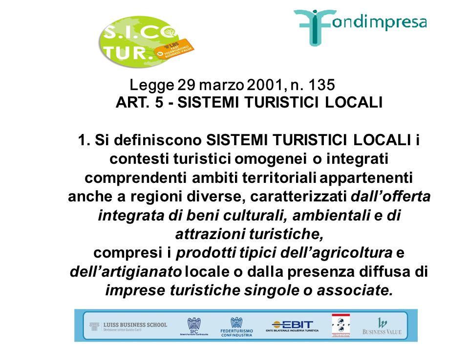 ART. 5 - SISTEMI TURISTICI LOCALI 1. Si definiscono SISTEMI TURISTICI LOCALI i contesti turistici omogenei o integrati comprendenti ambiti territorial