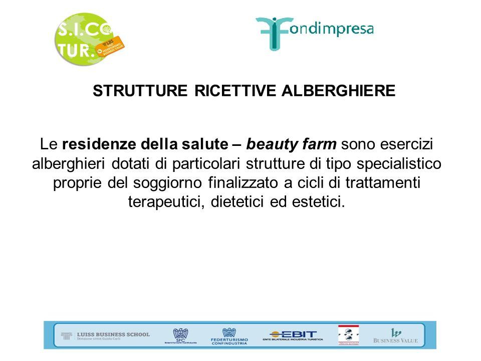 STRUTTURE RICETTIVE ALBERGHIERE Le residenze della salute – beauty farm sono esercizi alberghieri dotati di particolari strutture di tipo specialistic