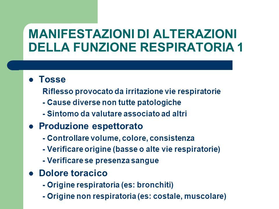 MANIFESTAZIONI DI ALTERAZIONI DELLA FUNZIONE RESPIRATORIA 1 Tosse Riflesso provocato da irritazione vie respiratorie - Cause diverse non tutte patolog