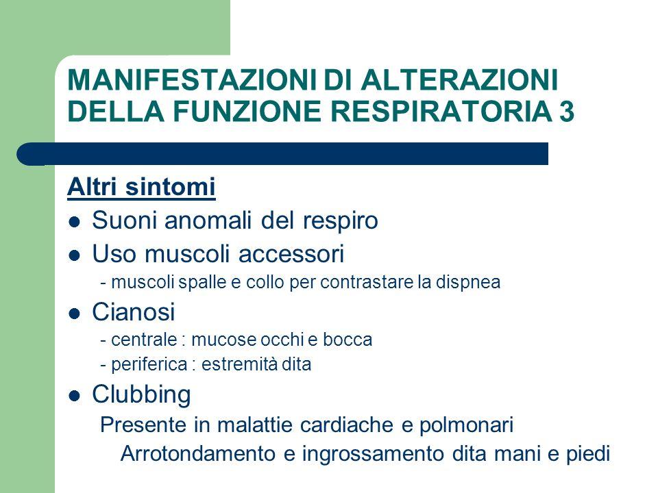 MANIFESTAZIONI DI ALTERAZIONI DELLA FUNZIONE RESPIRATORIA 3 Altri sintomi Suoni anomali del respiro Uso muscoli accessori - muscoli spalle e collo per