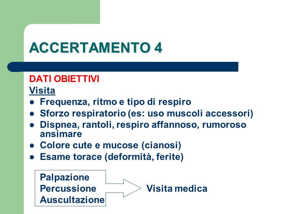 ACCERTAMENTO 4 DATI OBIETTIVI Visita Frequenza, ritmo e tipo di respiro Sforzo respiratorio (es: uso muscoli accessori) Dispnea, rantoli, respiro affa