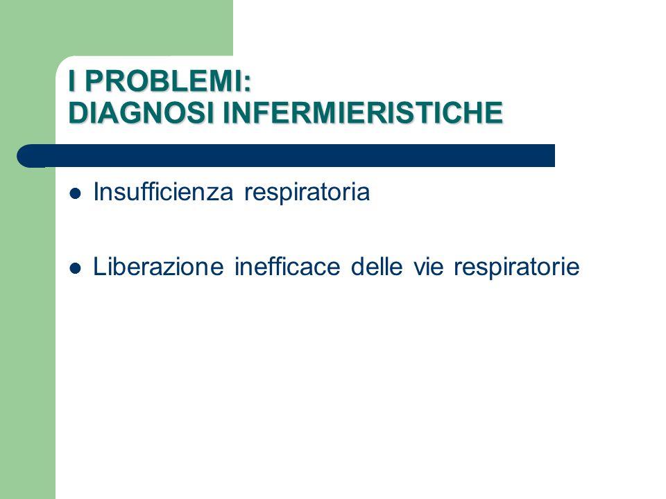 I PROBLEMI: DIAGNOSI INFERMIERISTICHE Insufficienza respiratoria Liberazione inefficace delle vie respiratorie