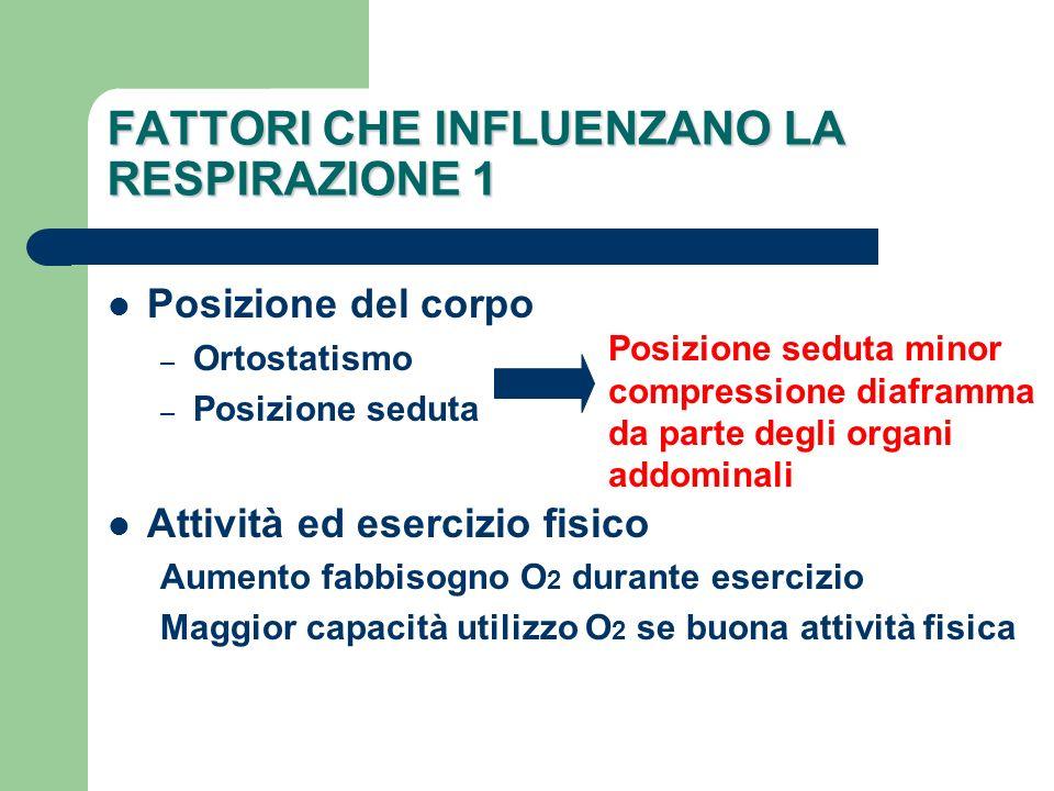 FATTORI CHE INFLUENZANO LA RESPIRAZIONE 1 Posizione del corpo – Ortostatismo – Posizione seduta Attività ed esercizio fisico Aumento fabbisogno O 2 du
