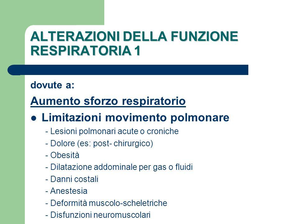 ALTERAZIONI DELLA FUNZIONE RESPIRATORIA 1 dovute a: Aumento sforzo respiratorio Limitazioni movimento polmonare - Lesioni polmonari acute o croniche -