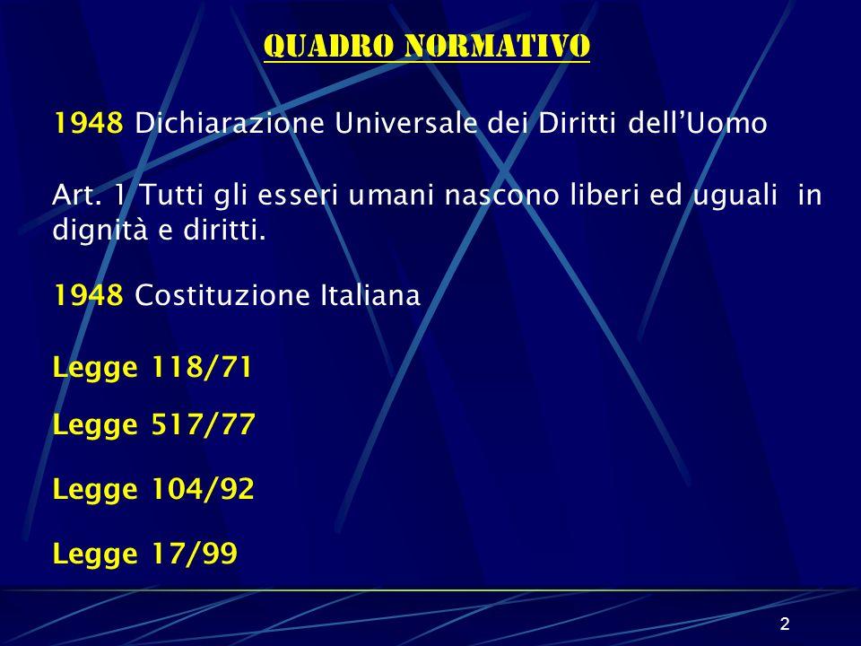 2 quadro normativo 1948 Dichiarazione Universale dei Diritti dellUomo Art.