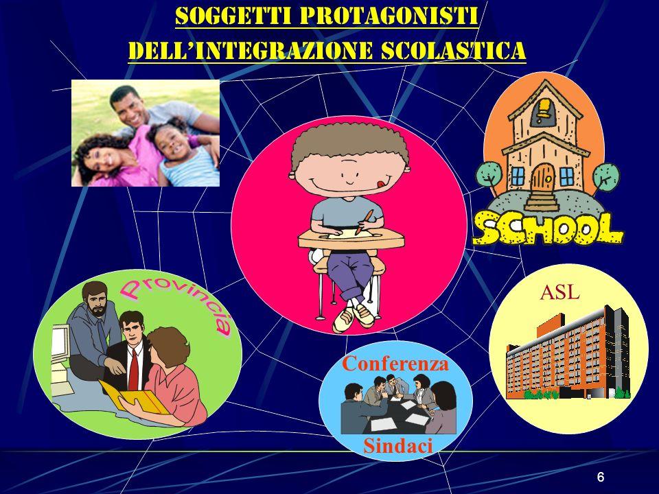6 ASL Conferenza Sindaci soggetti Protagonisti dellintegrazione scolastica