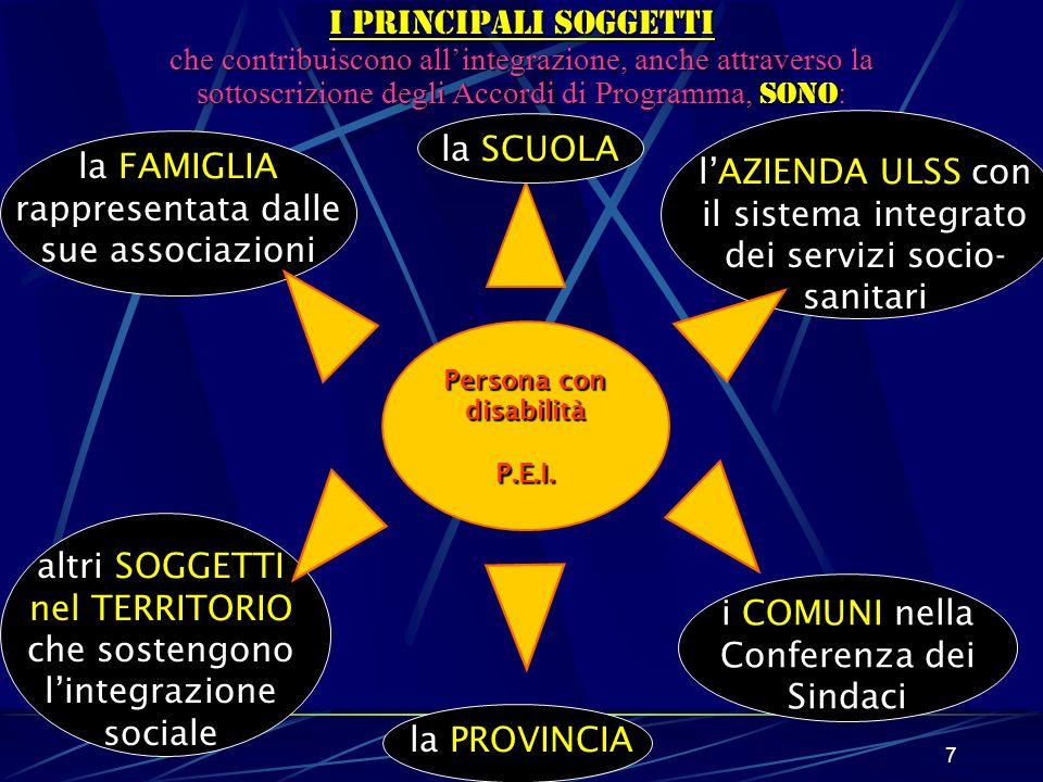 7 Persona con disabilitàP.E.I.
