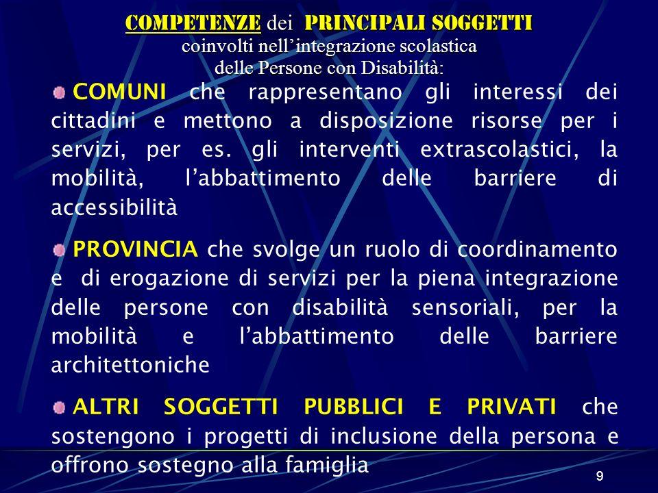 9 COMUNI che rappresentano gli interessi dei cittadini e mettono a disposizione risorse per i servizi, per es.