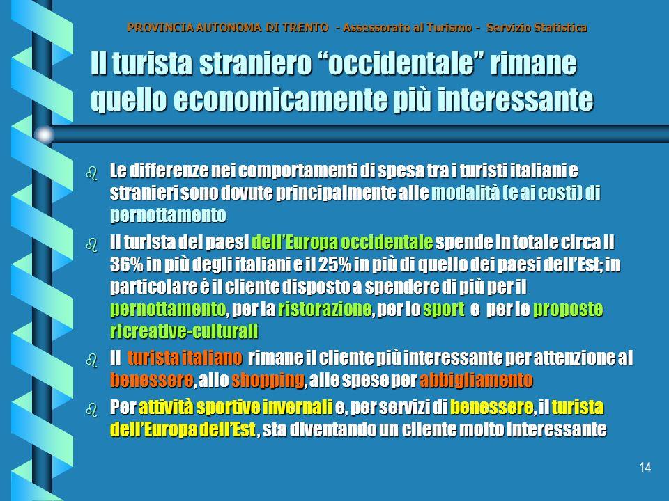 14 Il turista straniero occidentale rimane quello economicamente più interessante b Le differenze nei comportamenti di spesa tra i turisti italiani e