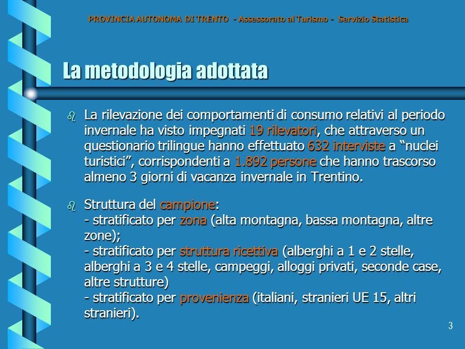 3 La metodologia adottata b La rilevazione dei comportamenti di consumo relativi al periodo invernale ha visto impegnati 19 rilevatori, che attraverso un questionario trilingue hanno effettuato 632 interviste a nuclei turistici, corrispondenti a 1.892 persone che hanno trascorso almeno 3 giorni di vacanza invernale in Trentino.
