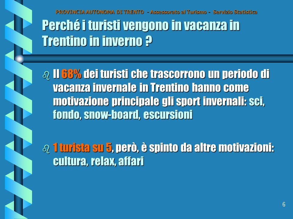 7 b Nellinverno 2004-05 i turisti in provincia di Trento hanno speso in media al giorno € 109, 31 +12,0% rispetto allinverno 1999-00 (al netto dellinflazione) b Tra il 1995 e il 2000 la spesa invernale era cresciuta di +26,7% b Tra il 1990 e il 1995 la spesa invernale era cresciuta di + 3,9% I consumi turistici invernali: una crescita intensa e costante PROVINCIA AUTONOMA DI TRENTO - Assessorato al Turismo - Servizio Statistica