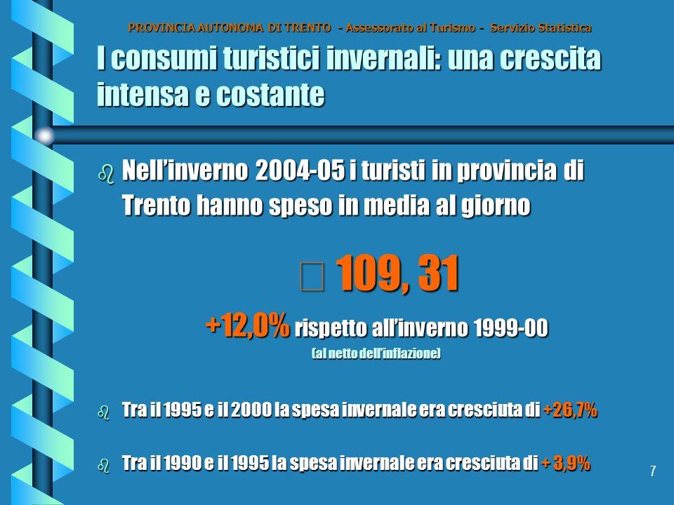 18 Gli effetti macro-economici b Il rapporto tra il fatturato turistico invernale rispetto al PIL provinciale dovrebbe attestarsi nel 2005 intorno all8,3% b Nel 2000 il rapporto tra il fatturato turistico invernale e il PIL provinciale era del 5,7%; il fatturato turistico annuo in relazione al PIL trentino 5 anni fa era del 12,7% PROVINCIA AUTONOMA DI TRENTO - Assessorato al Turismo - Servizio Statistica