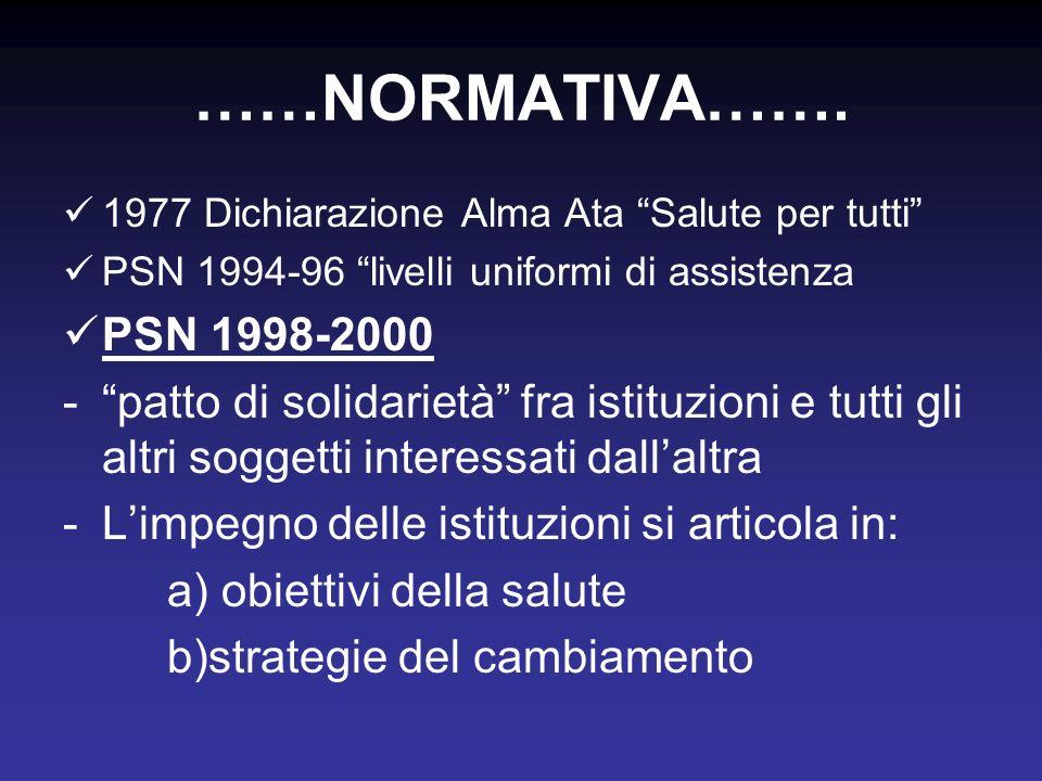 ……NORMATIVA……. 1977 Dichiarazione Alma Ata Salute per tutti PSN 1994-96 livelli uniformi di assistenza PSN 1998-2000 -patto di solidarietà fra istituz