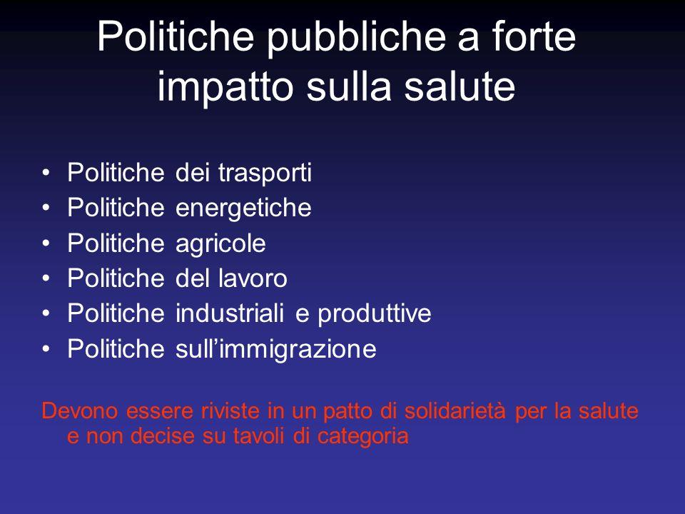 Politiche pubbliche a forte impatto sulla salute Politiche dei trasporti Politiche energetiche Politiche agricole Politiche del lavoro Politiche indus