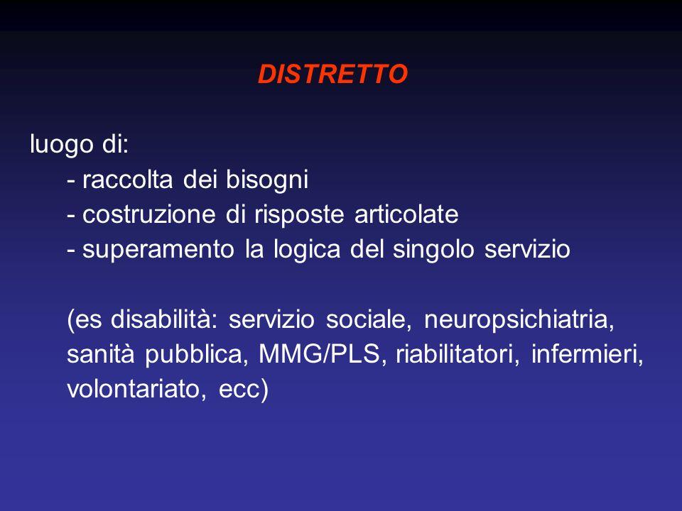 DISTRETTO luogo di: - raccolta dei bisogni - costruzione di risposte articolate - superamento la logica del singolo servizio (es disabilità: servizio