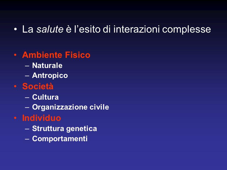 La salute è lesito di interazioni complesse Ambiente Fisico –Naturale –Antropico Società –Cultura –Organizzazione civile Individuo –Struttura genetica