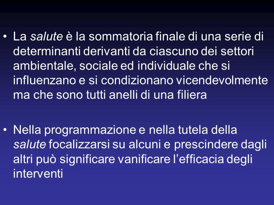 4) Nella senilità Circoli per anziani Pasti a domicilio Centri diurni Igiene alla persona Assistenza domiciliare Residenze protette