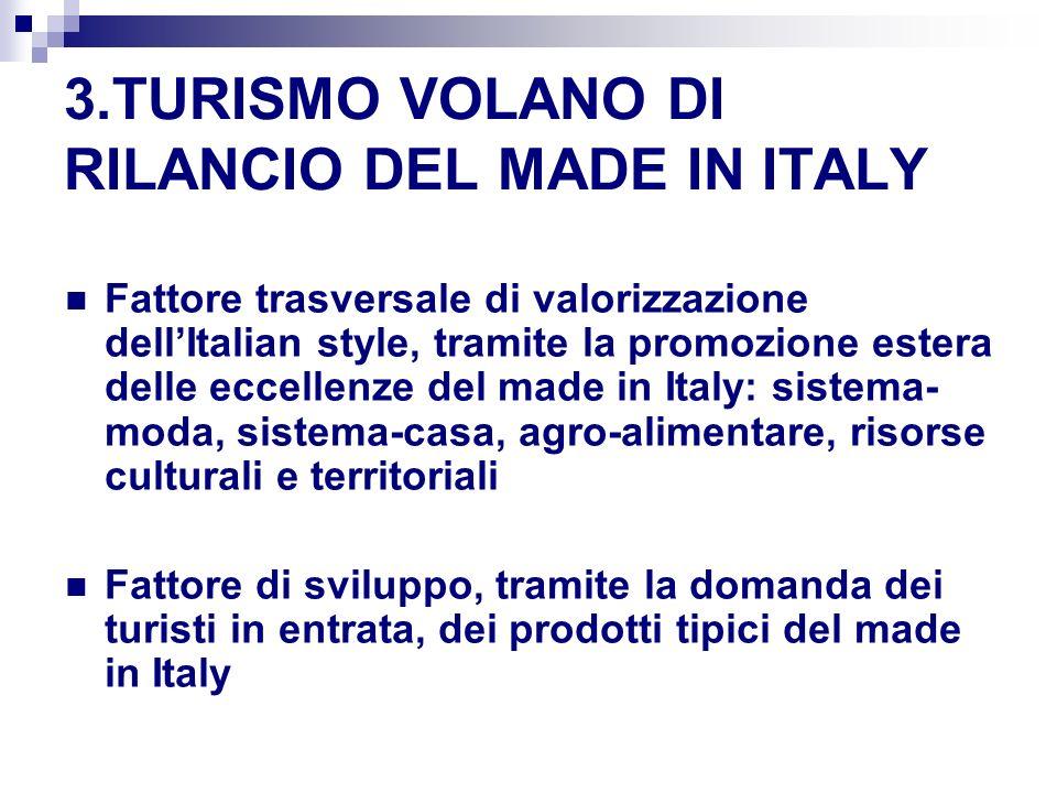 3.TURISMO VOLANO DI RILANCIO DEL MADE IN ITALY Fattore trasversale di valorizzazione dellItalian style, tramite la promozione estera delle eccellenze del made in Italy: sistema- moda, sistema-casa, agro-alimentare, risorse culturali e territoriali Fattore di sviluppo, tramite la domanda dei turisti in entrata, dei prodotti tipici del made in Italy