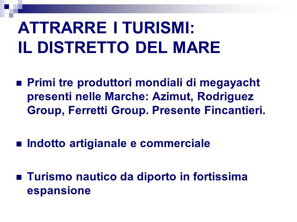 ATTRARRE I TURISMI: IL DISTRETTO DEL MARE Primi tre produttori mondiali di megayacht presenti nelle Marche: Azimut, Rodriguez Group, Ferretti Group.