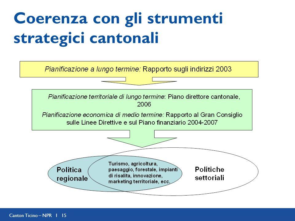 Canton Ticino – NPR I 15 Coerenza con gli strumenti strategici cantonali