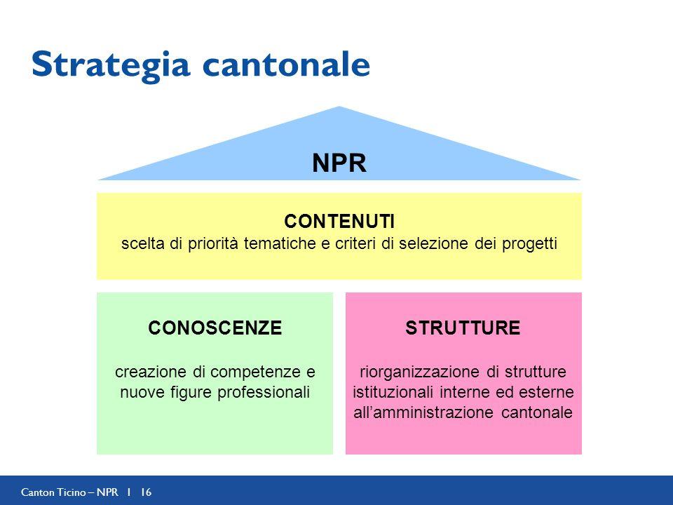 Canton Ticino – NPR I 16 Strategia cantonale CONOSCENZE creazione di competenze e nuove figure professionali STRUTTURE riorganizzazione di strutture istituzionali interne ed esterne allamministrazione cantonale CONTENUTI scelta di priorità tematiche e criteri di selezione dei progetti NPR