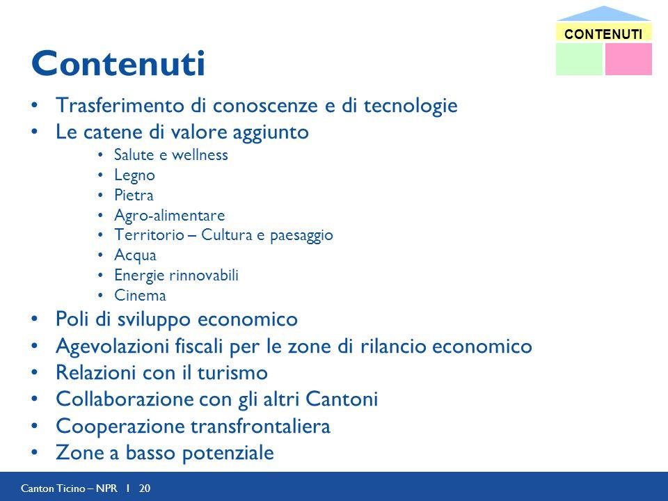 Canton Ticino – NPR I 20 Contenuti Trasferimento di conoscenze e di tecnologie Le catene di valore aggiunto Salute e wellness Legno Pietra Agro-alimen