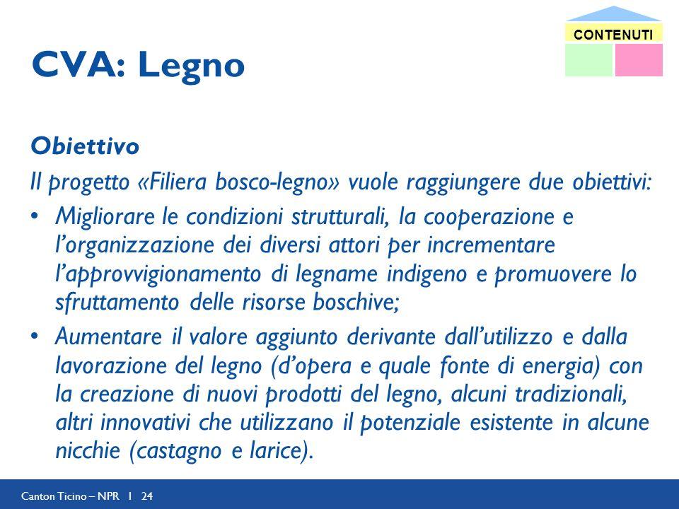 Canton Ticino – NPR I 24 CVA: Legno Obiettivo Il progetto «Filiera bosco-legno» vuole raggiungere due obiettivi: Migliorare le condizioni strutturali,