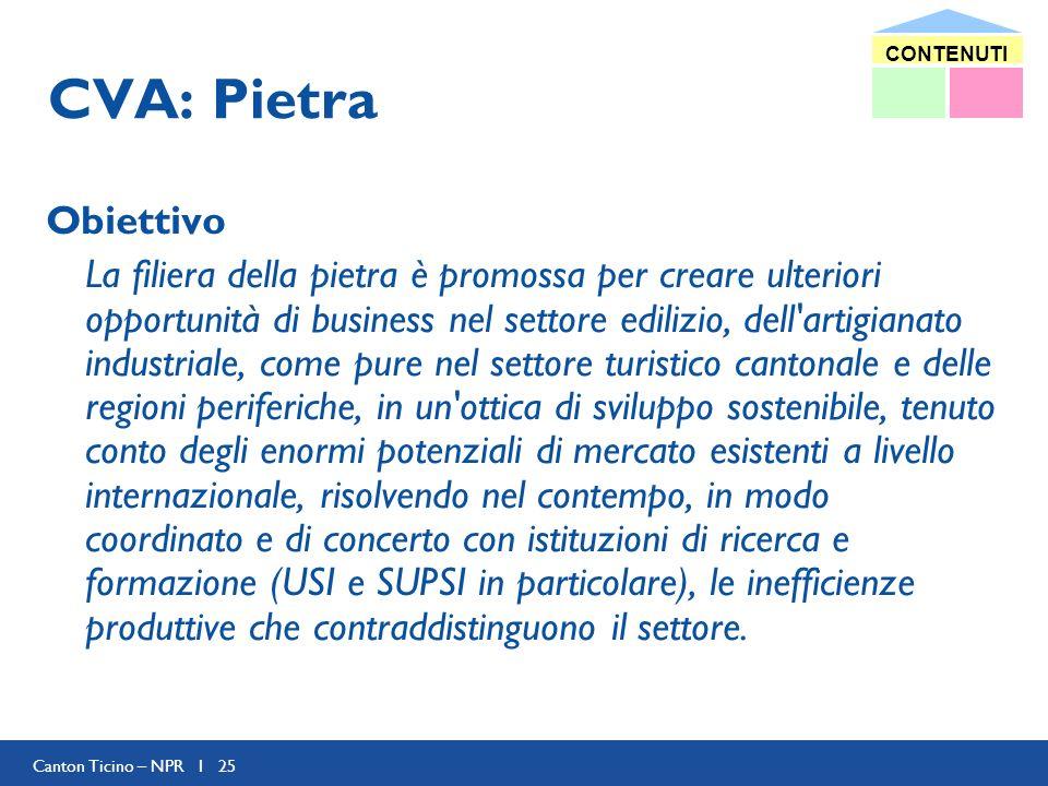 Canton Ticino – NPR I 25 CVA: Pietra Obiettivo La filiera della pietra è promossa per creare ulteriori opportunità di business nel settore edilizio, dell artigianato industriale, come pure nel settore turistico cantonale e delle regioni periferiche, in un ottica di sviluppo sostenibile, tenuto conto degli enormi potenziali di mercato esistenti a livello internazionale, risolvendo nel contempo, in modo coordinato e di concerto con istituzioni di ricerca e formazione (USI e SUPSI in particolare), le inefficienze produttive che contraddistinguono il settore.