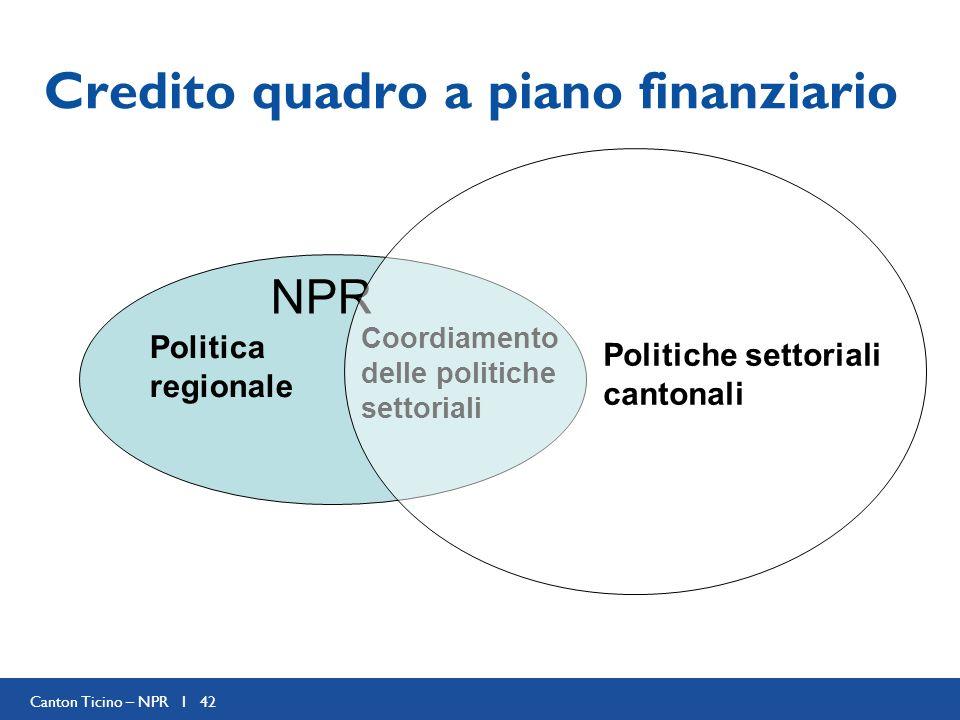 Canton Ticino – NPR I 42 Credito quadro a piano finanziario NPR Coordiamento delle politiche settoriali Politica regionale Politiche settoriali cantonali