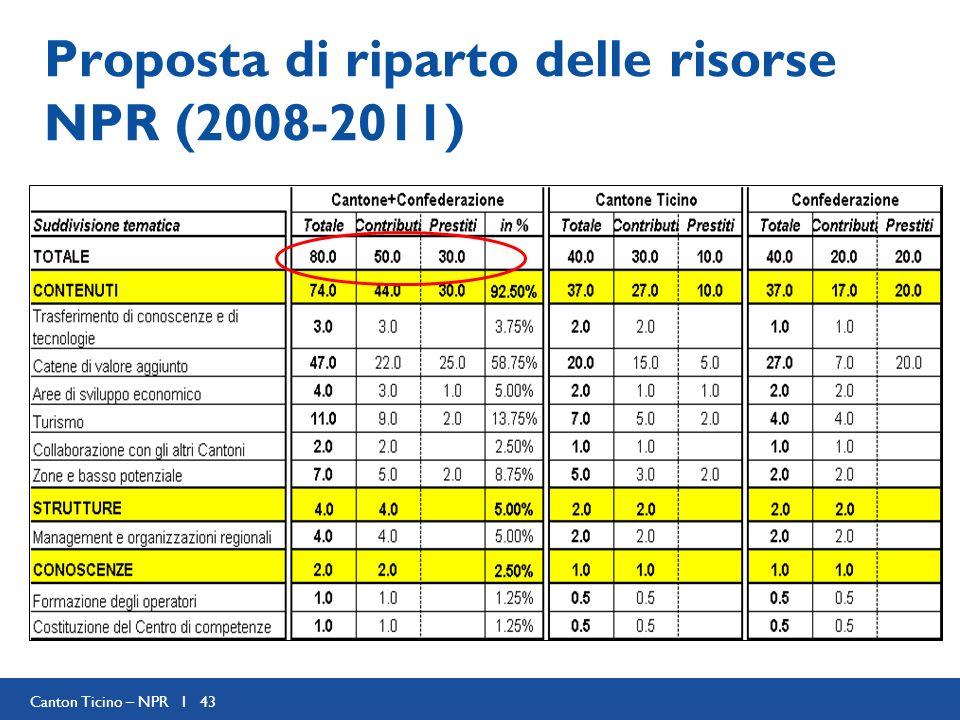 Canton Ticino – NPR I 43 Proposta di riparto delle risorse NPR (2008-2011)