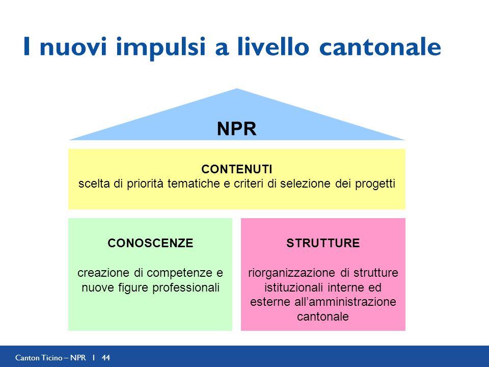 Canton Ticino – NPR I 44 I nuovi impulsi a livello cantonale CONOSCENZE creazione di competenze e nuove figure professionali STRUTTURE riorganizzazion