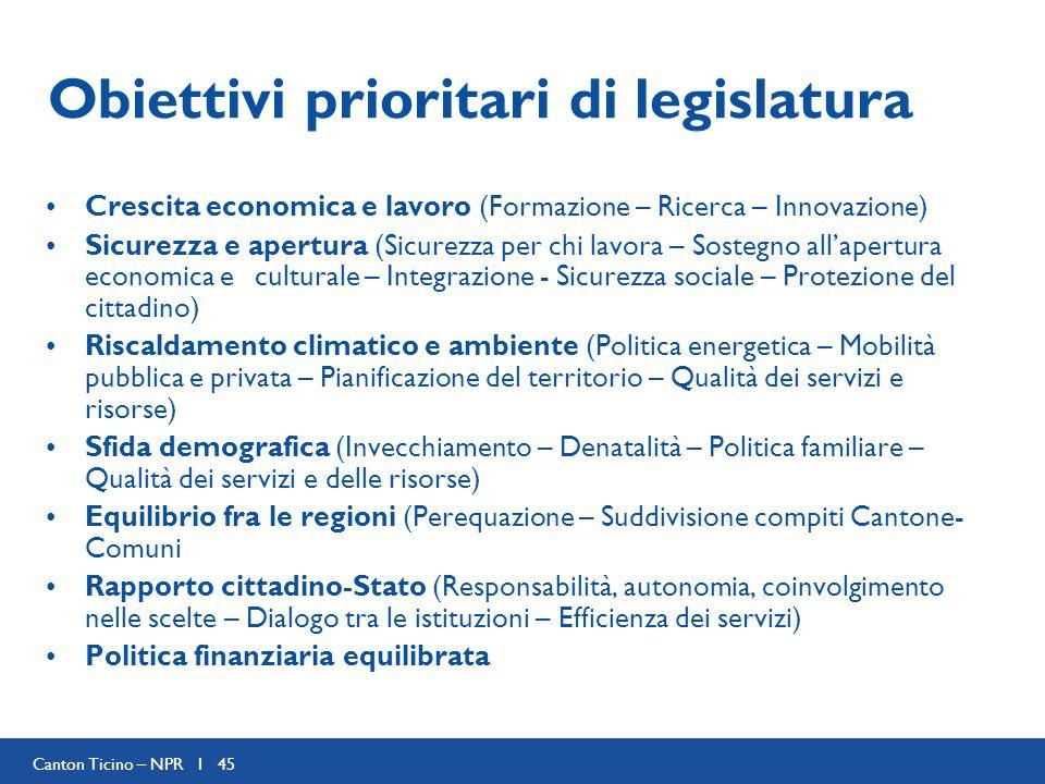 Canton Ticino – NPR I 45 Obiettivi prioritari di legislatura Crescita economica e lavoro (Formazione – Ricerca – Innovazione) Sicurezza e apertura (Si