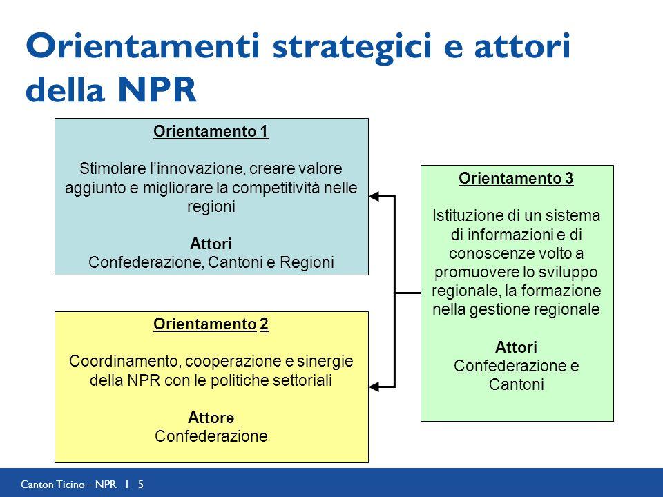 Canton Ticino – NPR I 5 Orientamento 1 Stimolare linnovazione, creare valore aggiunto e migliorare la competitività nelle regioni Attori Confederazione, Cantoni e Regioni Orientamento 2 Coordinamento, cooperazione e sinergie della NPR con le politiche settoriali Attore Confederazione Orientamento 3 Istituzione di un sistema di informazioni e di conoscenze volto a promuovere lo sviluppo regionale, la formazione nella gestione regionale Attori Confederazione e Cantoni Orientamenti strategici e attori della NPR